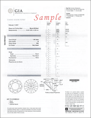 How To Find And Read A Diamond Certificate 25karats Com Blog