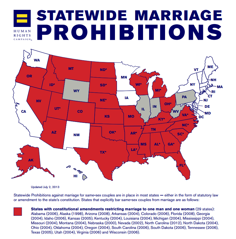 Gay marriage ballot proposals florida